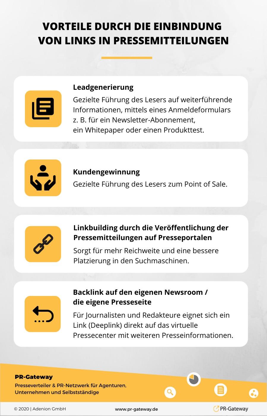Vorteile durch die Einbindung von Links in Pressemitteilungen