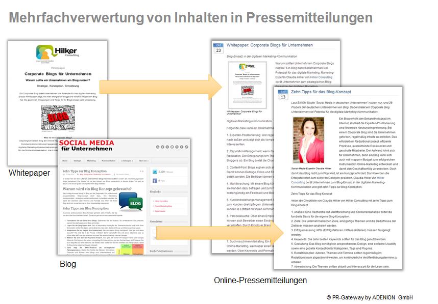 Mehrfachverwertung Online Pressemitteilungen Claudia Hilker