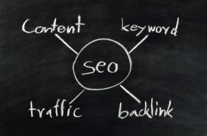 Mit einfachen SEO-Maßnahmen auf die Top-Positionen von Google und Co.