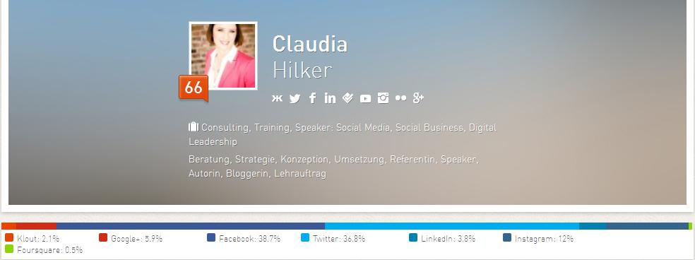 Klout Score_Claudia Hilker