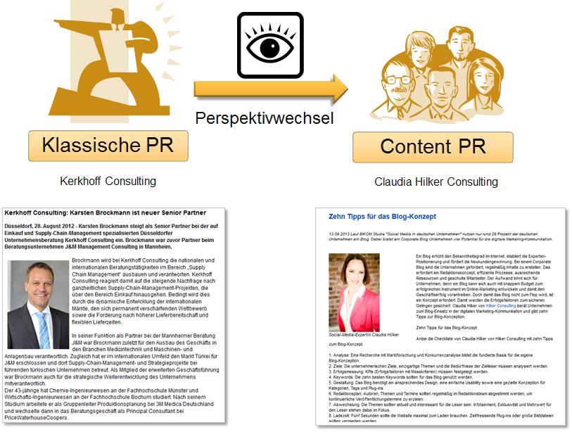 Vergleich Klassische Unternehmensnews - Content PR