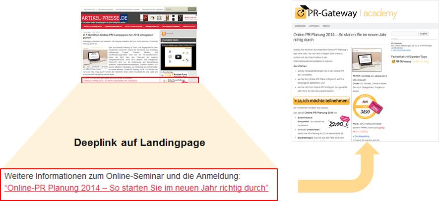 Links auf Landingpages: Von der Online-Pressemitteilung zu neuen Kunden