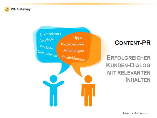 "Webinar ""Content-PR"""