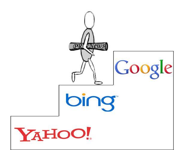 Suchmaschinen-Ranking