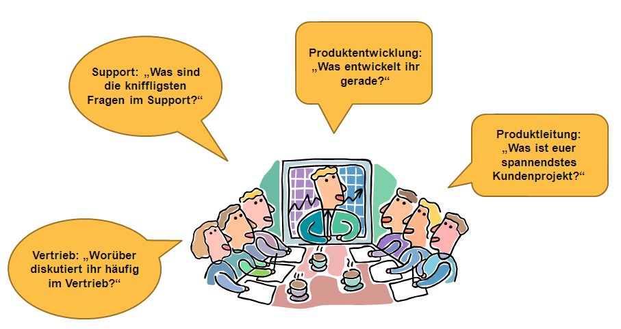 Online-PR - Themenfindung im Unternehmen