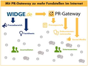 infografik_widge_ausschnitt