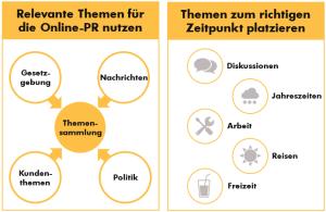 infografik_widge_ausschnitt2