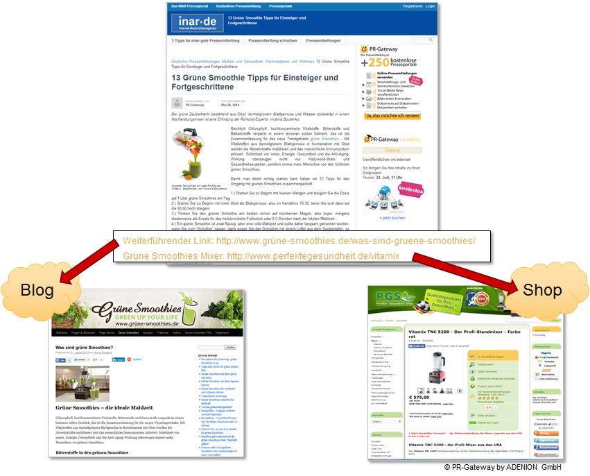 Beispiel Online-Pressemitteilung zur Kundengewinnung mit Link zu Landingpages im Blog und im Shop