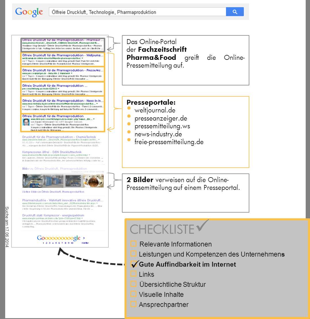 Das Suchergebnis: 50Prozent der Treffer verweisen auf die Online-Pressemitteilung.