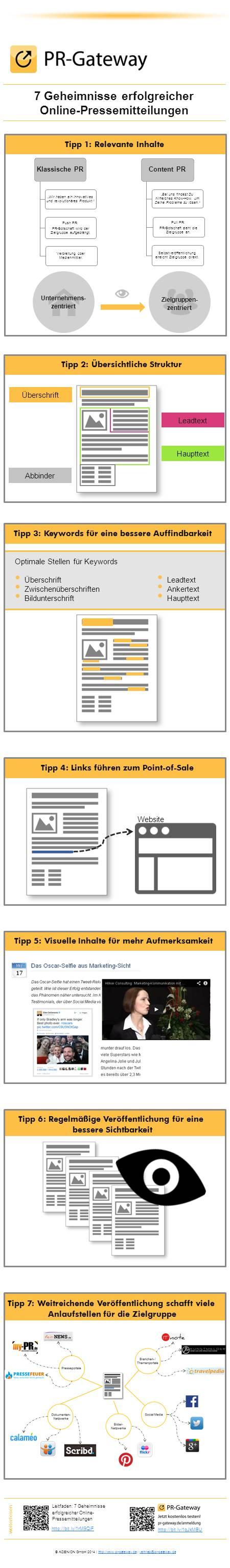 7 Tipps für erfolgreiche Online-Pressemitteilungen