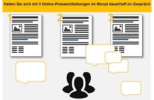Schaubild mit 3 Online-Pressemitteilungen