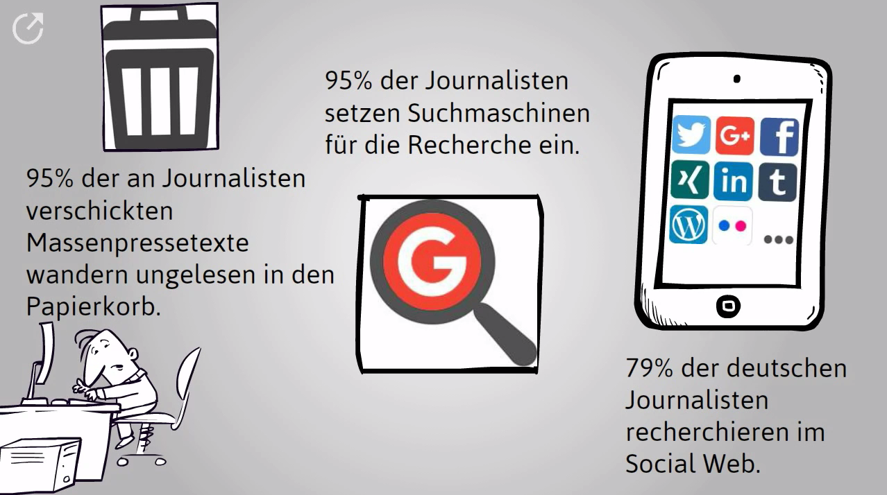 95 % der Journalisten setzen Suchmaschinen für die Recherche ein
