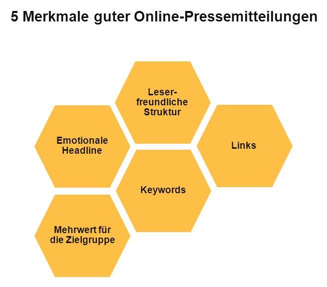5 Merkmale guter Online-Pressemitteilungen