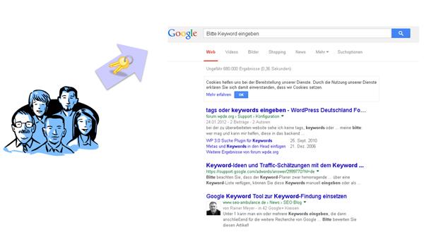 Keywords für die Google-Suche nutzen