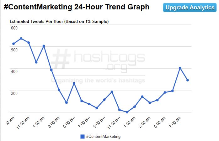 Tool Hashtags.org