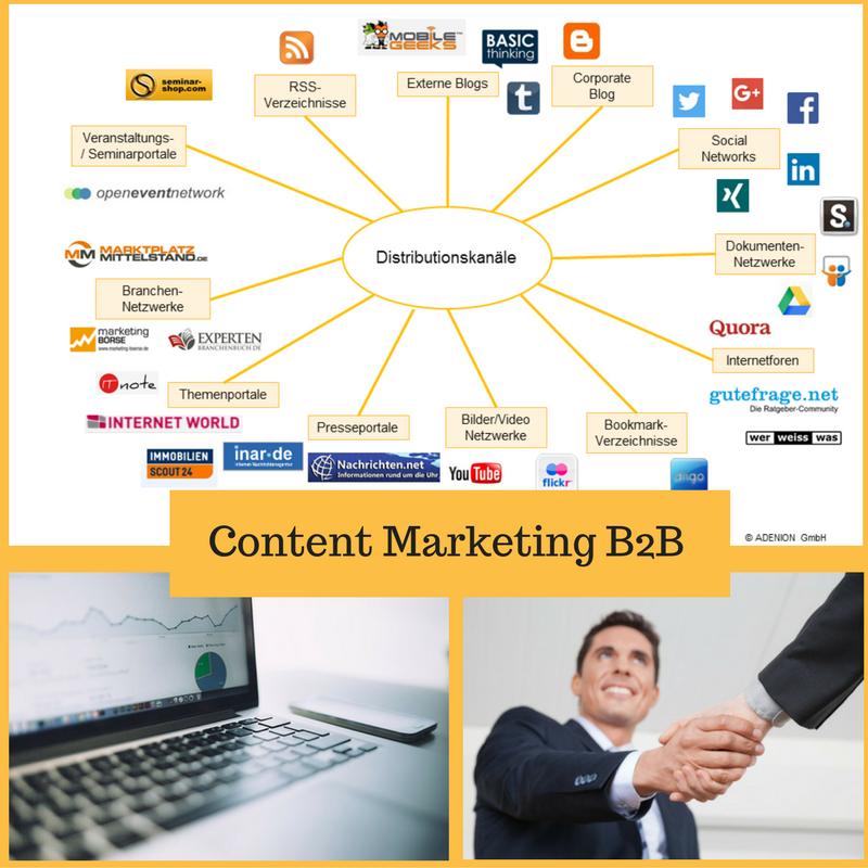 Content Marketing und PR im B2B