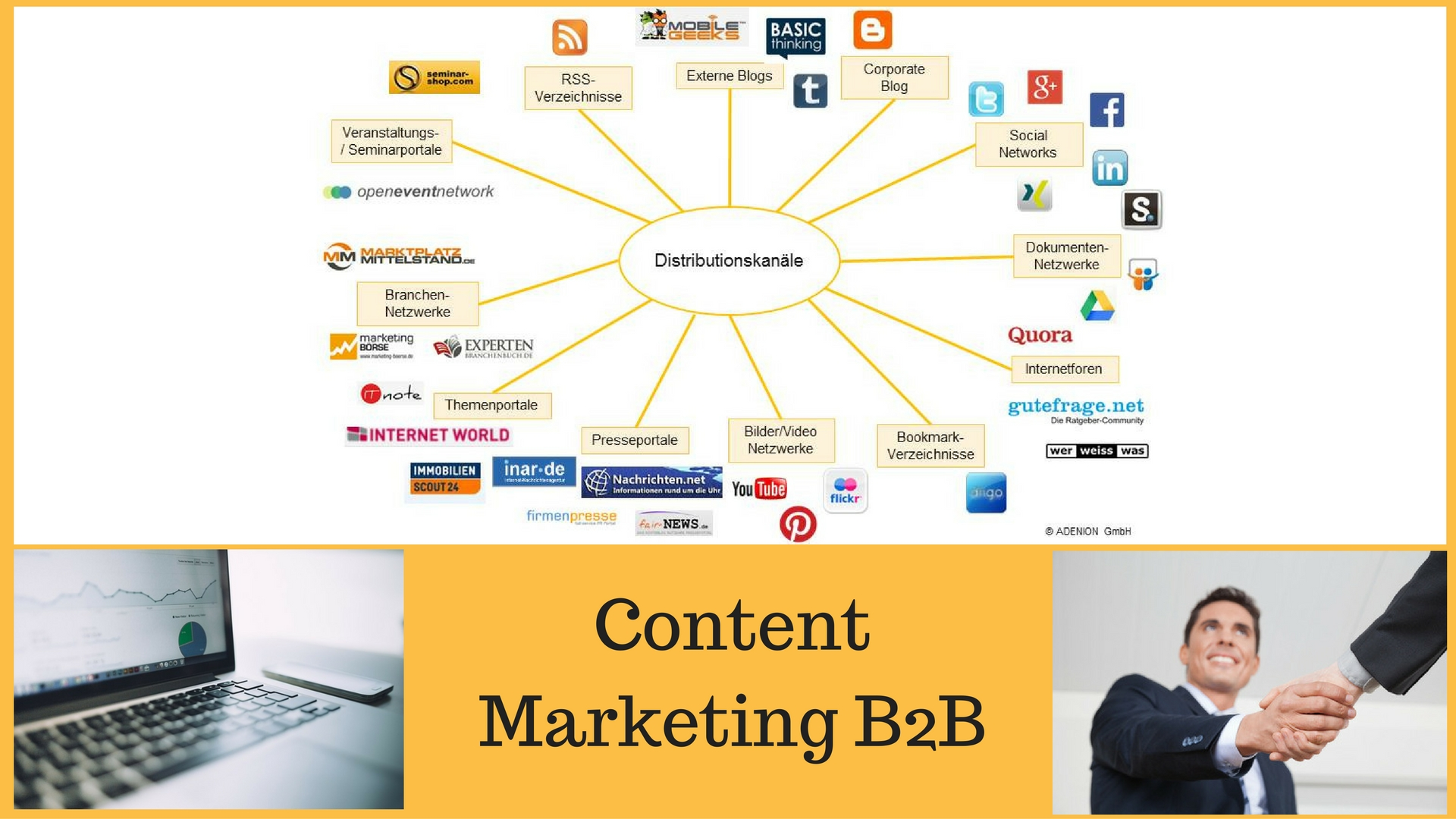 Content Marketing und PR im B2B