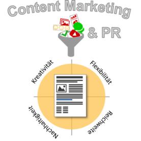 content marketing und pr mit online pressemitteilungen