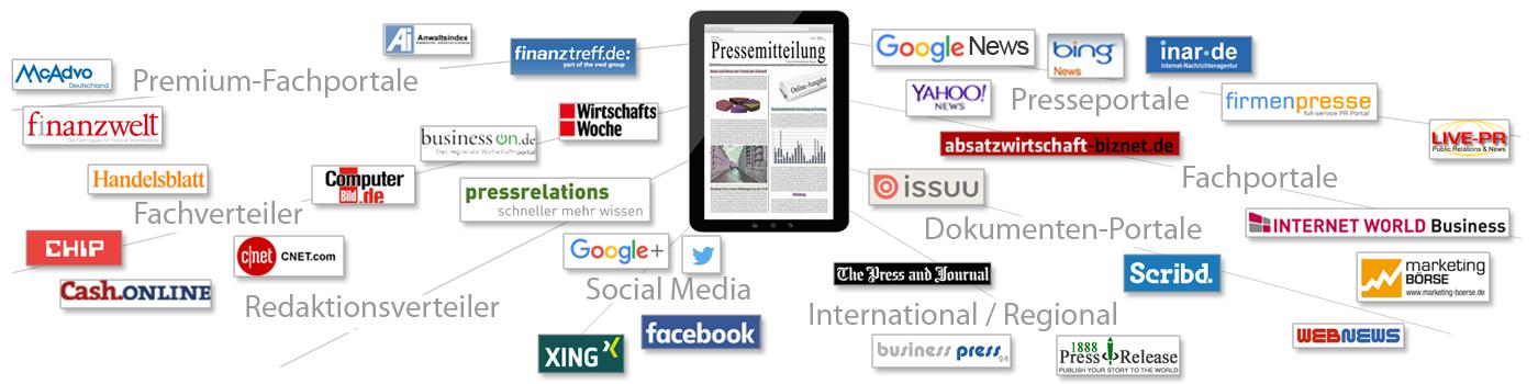 Ein Online Presseverteiler mit großer Bandbreite schafft die nötige Sichtbarkeit für Ihre Pressemitteilung.