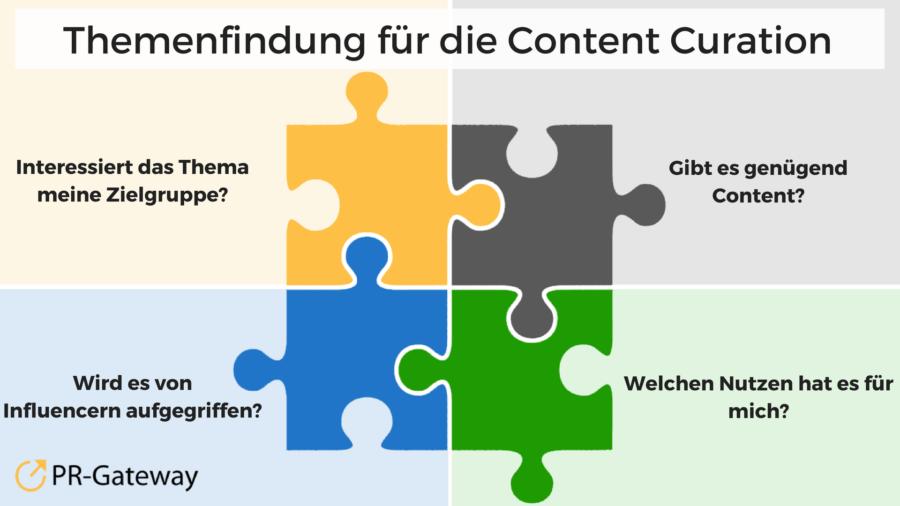 Wie finden Sie das passende Thema für Ihre Content Curation?