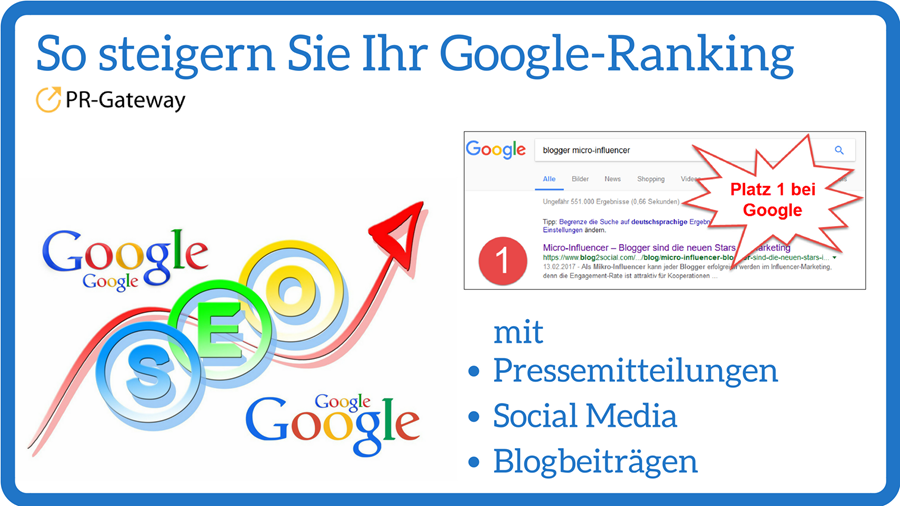 So steigern Sie Ihr Google Ranking