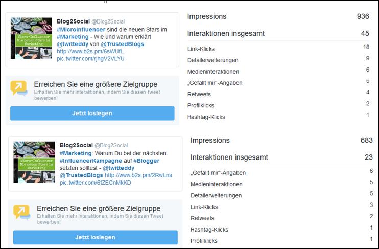 Twitter-Analytics informiert Sie über den Erfolg der Posts