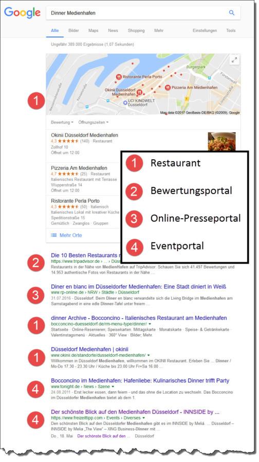 Bei der Suchanzeige von XING-Events bei Google spielen Presseportale und Eventportale eine große Rolle