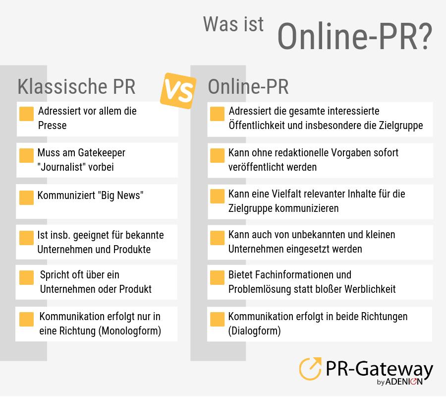 Was ist Online-PR?