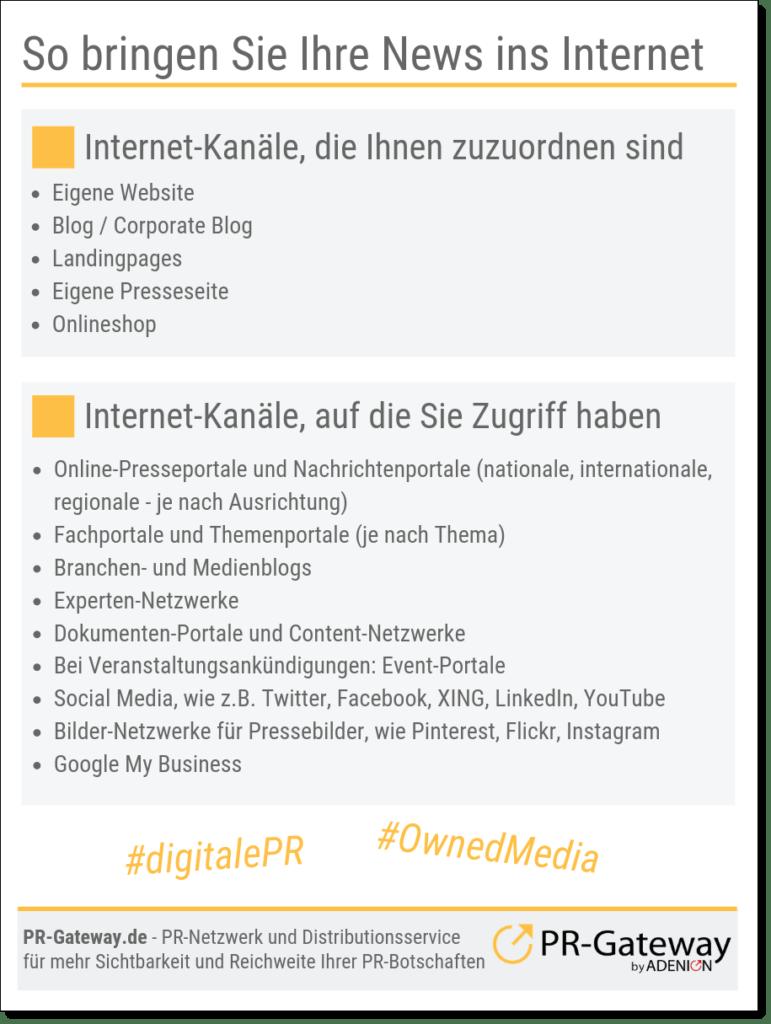 Digitale PR - So bringen Sie Ihre News ins Internet
