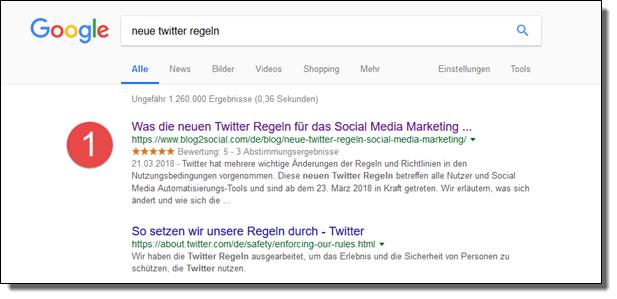 Einer der wertvollen Vorteile digitaler PR liegt darin, dass Ihre Online-Pressemitteilungen Backlinks zu Ihrer Website beinhalten können. Der Traffic kann sich positiv auf das Google-Ranking auswirken.