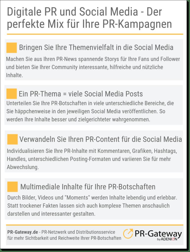 Digitale PR und Social Media - Der perfekte Mix für Ihre PR-Kampagnen
