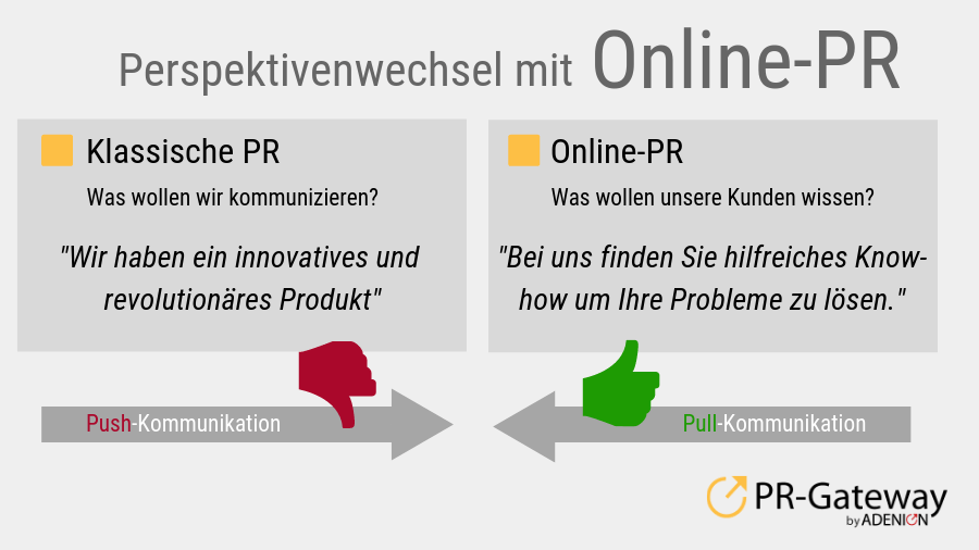 Perspektivwechsel: Mit nutzerorientierten Inhalten werden Ihre Pressemitteilung zur Kundenmitteilung und damit besser in den Suchmaschinen gefunden.
