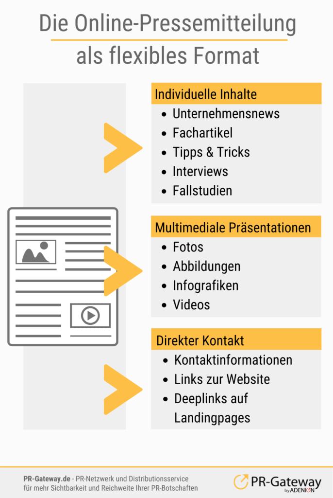 1o Tipps für Online-Pressemitteilungen - Die Pressemitteilung als flexibles Format