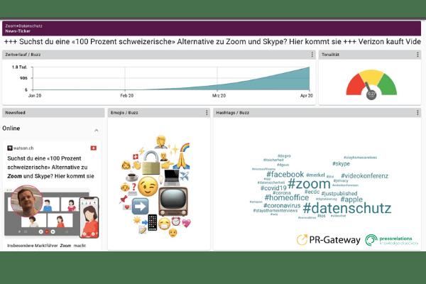 Newsradar Dashboard zum Videokonferenztool Zoom