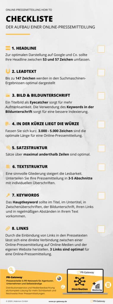 Checkliste zum Aufbau einer Online-Pressemitteilung