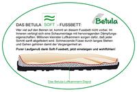 showimage Neues Soft-Fussbett für besonders empfindliche Füsse