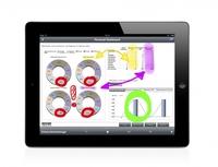 showimage Cubeware Mobile App 1.1 - überall, jederzeit und für alle