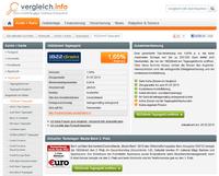 Girokonto: 1822direkt verlängert 100 Euro Startguthaben