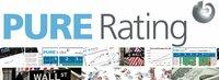 showimage PURE Rating Börsenbriefe und Seminare für Value Investing.