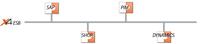 showimage Bürkert setzt auf die X4 BPM Suite von SoftProject zur unternehmensweiten Kommunikation