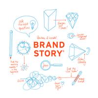 Zeichen & Wunder auf der Munich Creative Business Week: What's your Story?