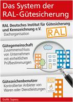 Gütesicherung mit RAL-Kennzeichnung