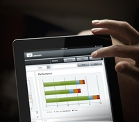 "showimage COPA-DATA gründet ""Competence Center Smart Mobile Solutions"""