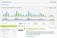 PressFile und Opinion Tracker: Wissen, was über Sie geredet wird