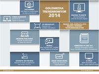 Goldmedia Trendmonitor 2014