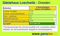 Gästebewertungen jetzt auch auf pension.de