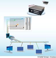 Port Fort System schützt interne Netzwerke vor Gefahren aus dem Internet