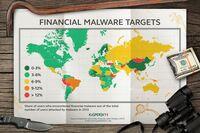 Mehr Sicherheit beim Online-Banking und -Shopping