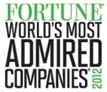 Fortune Magazin zählt Sodexo zu den angesehensten Unternehmen