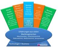 Best-practice für verkaufbare Remote Dienstleistungen